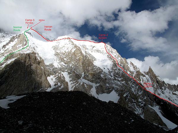 Fortsettelse i Karakoram